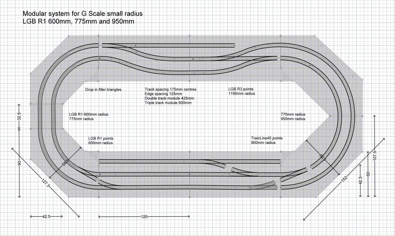 G Scale Small Radius Modular Design