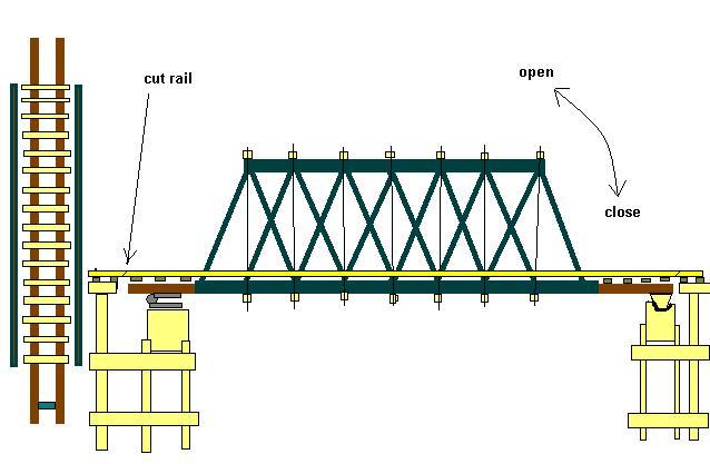 korm_s lift up bridge.JPG